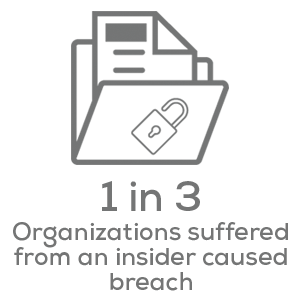 Cybersecurity awareness statistic - 1 in 3 organizations suffered from an insider caused breach